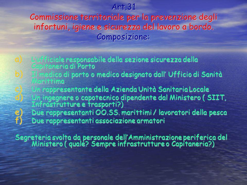 Art.31 Commissione territoriale per la prevenzione degli infortuni, igiene e sicurezza del lavoro a bordo. Composizione: a) Lufficiale responsabile de