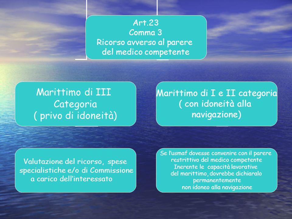 Comma 3 Ricorso avverso al parere del medico competente Marittimo di III Categoria ( privo di idoneità) Marittimo di I e II categoria ( con idoneità a