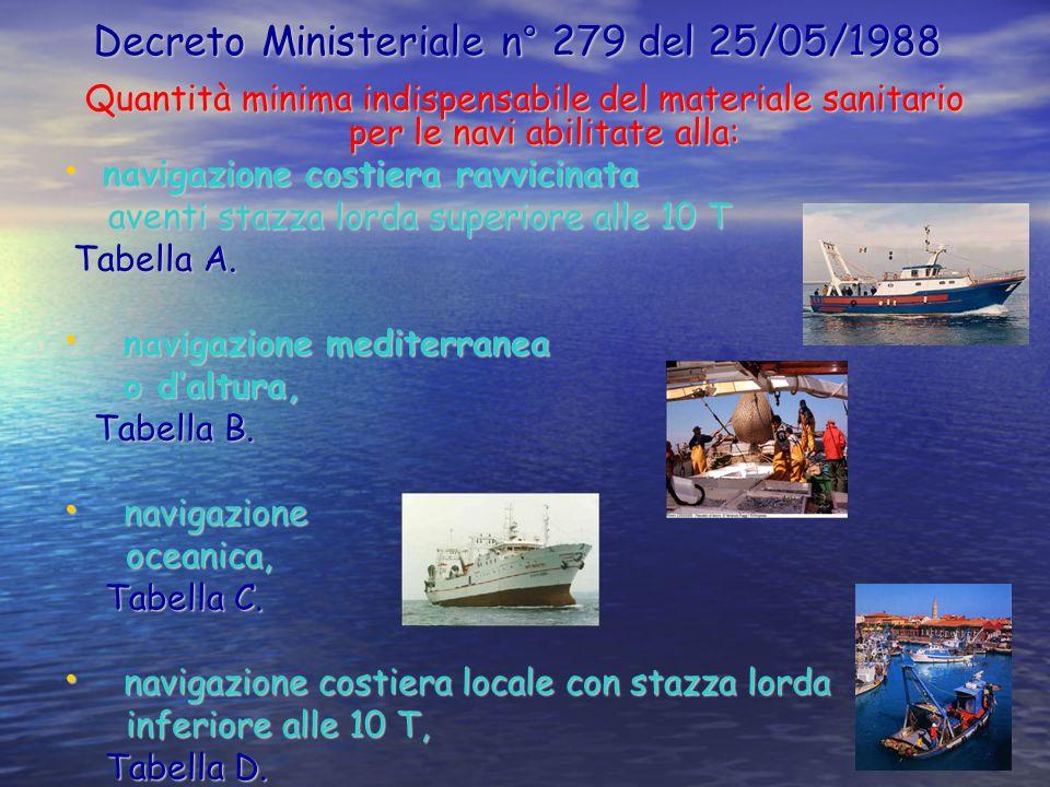 Decreto Ministeriale n° 279 del 25/05/1988 Quantità minima indispensabile del materiale sanitario per le navi abilitate alla: navigazione costiera rav