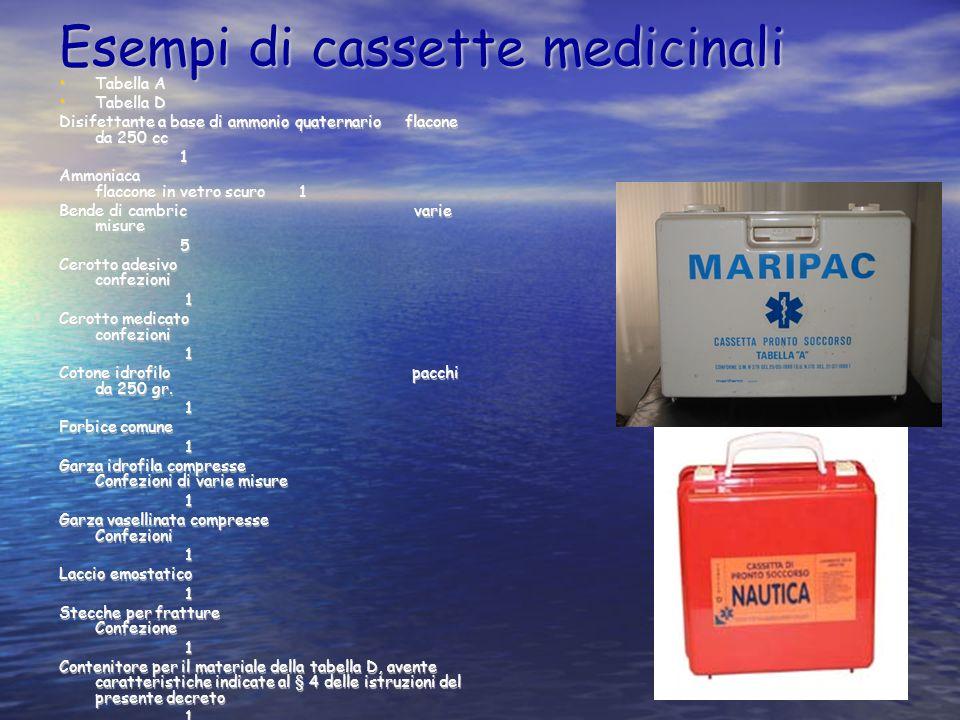 Esempi di cassette medicinali Tabella A Tabella A Tabella D Tabella D Disifettante a base di ammonio quaternario flacone da 250 cc 1 Ammoniaca flaccon