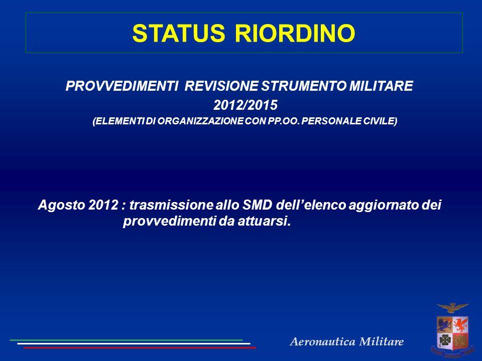 Aeronautica Militare STATUS RIORDINO Agosto 2012 : trasmissione allo SMD dellelenco aggiornato dei provvedimenti da attuarsi.
