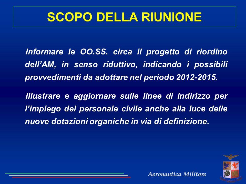 Aeronautica Militare SCOPO DELLA RIUNIONE Informare le OO.SS. circa il progetto di riordino dellAM, in senso riduttivo, indicando i possibili provvedi