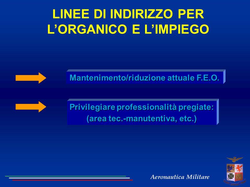 Aeronautica Militare LINEE DI INDIRIZZO PER LORGANICO E LIMPIEGO Mantenimento/riduzione attuale F.E.O.