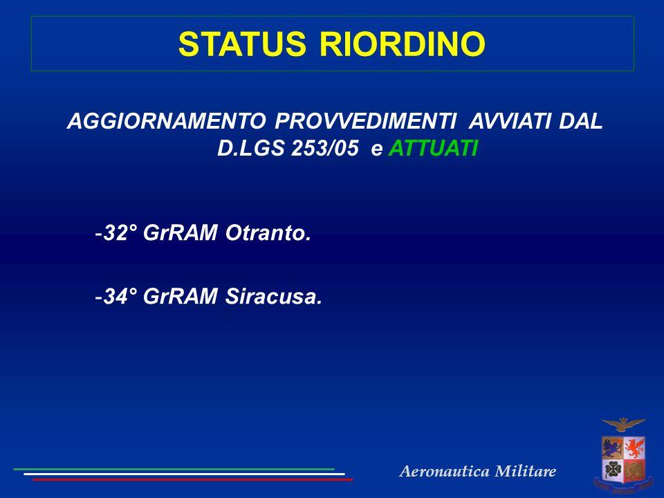Aeronautica Militare STATUS RIORDINO AGGIORNAMENTO PROVVEDIMENTI AVVIATI DAL D.LGS 253/05 e ATTUATI -32° GrRAM Otranto. -34° GrRAM Siracusa.