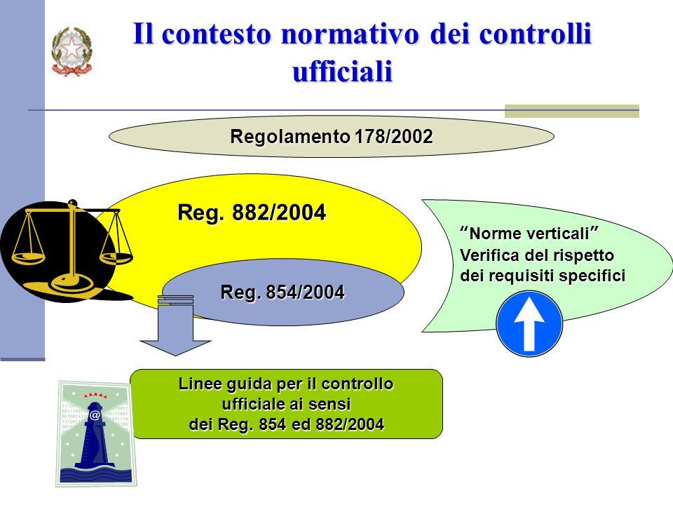 Il contesto normativo dei controlli ufficiali Il contesto normativo dei controlli ufficiali Regolamento 178/2002 Reg.