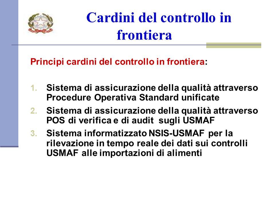 Cardini del controllo in frontiera Principi cardini del controllo in frontiera: 1.