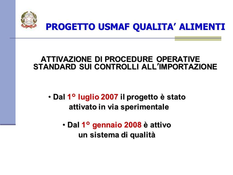 PROGETTO USMAF QUALITA ALIMENTI PROGETTO USMAF QUALITA ALIMENTI ATTIVAZIONE DI PROCEDURE OPERATIVE STANDARD SUI CONTROLLI ALLIMPORTAZIONE Dal 1° luglio 2007 il progetto è stato Dal 1° luglio 2007 il progetto è stato attivato in via sperimentale attivato in via sperimentale Dal 1° gennaio 2008 è attivo Dal 1° gennaio 2008 è attivo un sistema di qualità