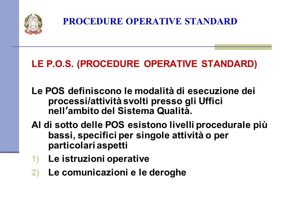 PROCEDURE OPERATIVE STANDARD LE P.O.S.