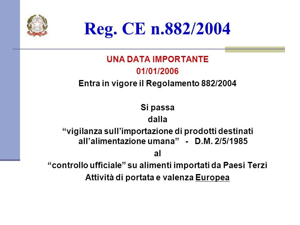Reg. CE n.882/2004 UNA DATA IMPORTANTE 01/01/2006 Entra in vigore il Regolamento 882/2004 Si passa dalla vigilanza sullimportazione di prodotti destin
