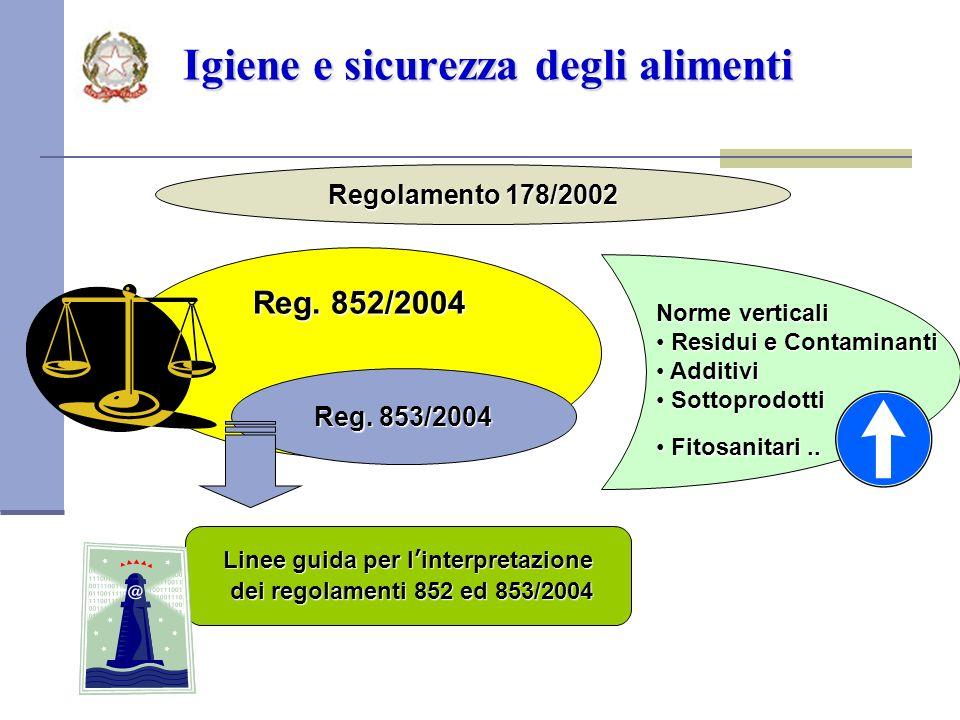Regolamento 178/2002 Reg.852/2004 Reg.