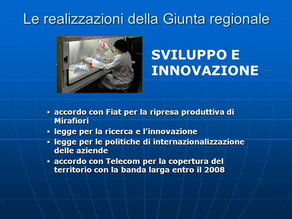Le realizzazioni della Giunta regionale accordo con Fiat per la ripresa produttiva di Mirafiori accordo con Fiat per la ripresa produttiva di Mirafior