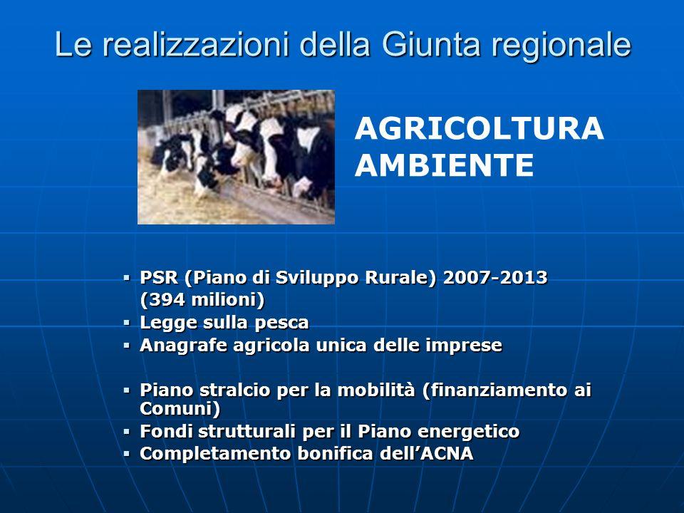 Le realizzazioni della Giunta regionale PSR (Piano di Sviluppo Rurale) 2007-2013 PSR (Piano di Sviluppo Rurale) 2007-2013 (394 milioni) Legge sulla pesca Legge sulla pesca Anagrafe agricola unica delle imprese Anagrafe agricola unica delle imprese Piano stralcio per la mobilità (finanziamento ai Comuni) Piano stralcio per la mobilità (finanziamento ai Comuni) Fondi strutturali per il Piano energetico Fondi strutturali per il Piano energetico Completamento bonifica dellACNA Completamento bonifica dellACNA AGRICOLTURA AMBIENTE
