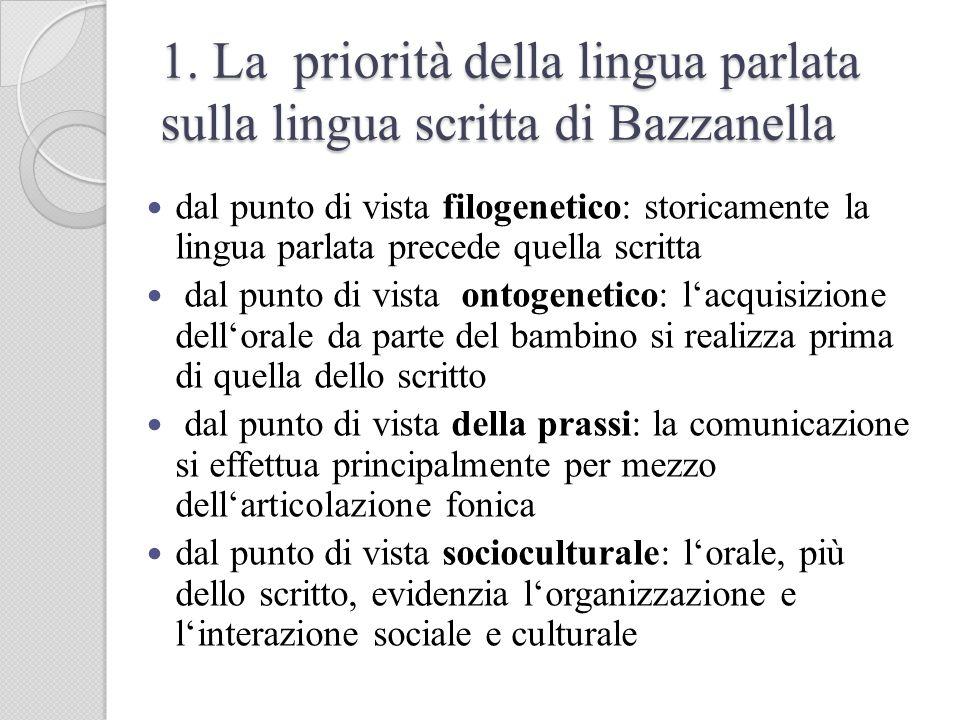 1. La priorità della lingua parlata sulla lingua scritta di Bazzanella dal punto di vista filogenetico: storicamente la lingua parlata precede quella