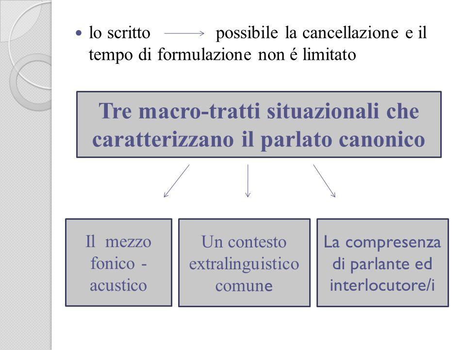 lo scritto possibile la cancellazione e il tempo di formulazione non é limitato Tre macro-tratti situazionali che caratterizzano il parlato canonico I