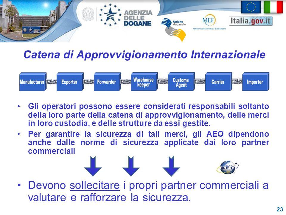 Catena di Approvvigionamento Internazionale Gli operatori possono essere considerati responsabili soltanto della loro parte della catena di approvvigi