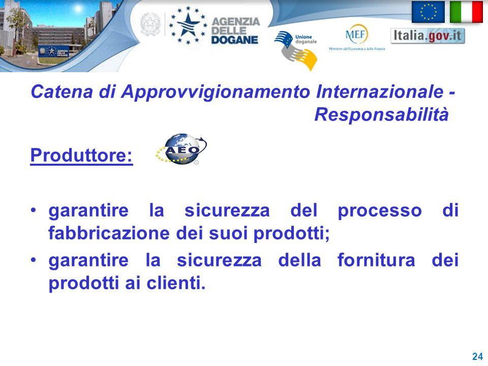 Catena di Approvvigionamento Internazionale - Responsabilità Produttore: garantire la sicurezza del processo di fabbricazione dei suoi prodotti; garan