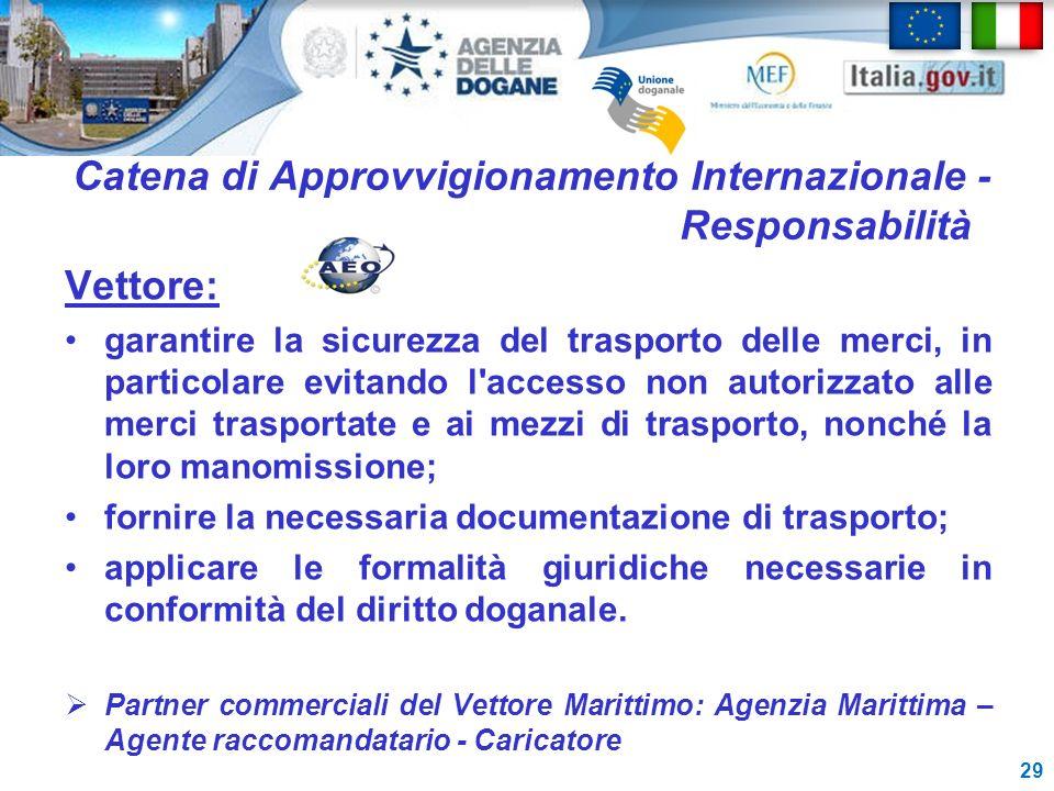 Catena di Approvvigionamento Internazionale - Responsabilità Vettore: garantire la sicurezza del trasporto delle merci, in particolare evitando l'acce