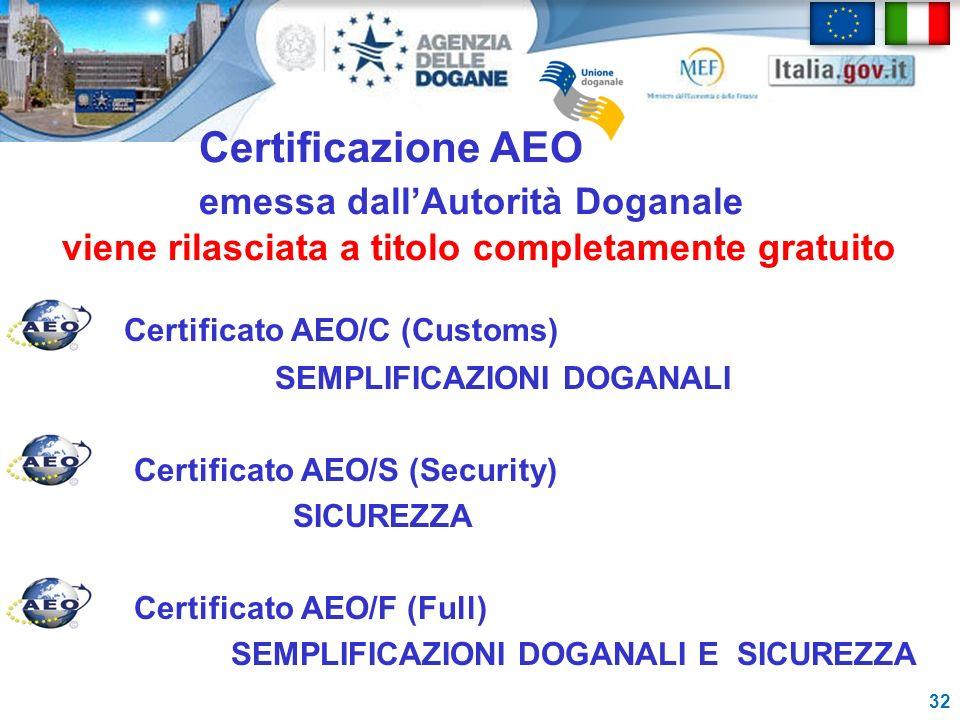 Certificazione AEO emessa dallAutorità Doganale viene rilasciata a titolo completamente gratuito Certificato AEO/C (Customs) SEMPLIFICAZIONI DOGANALI