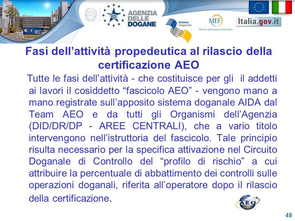 Fasi dellattività propedeutica al rilascio della certificazione AEO Tutte le fasi dellattività - che costituisce per gli il addetti ai lavori il cosid