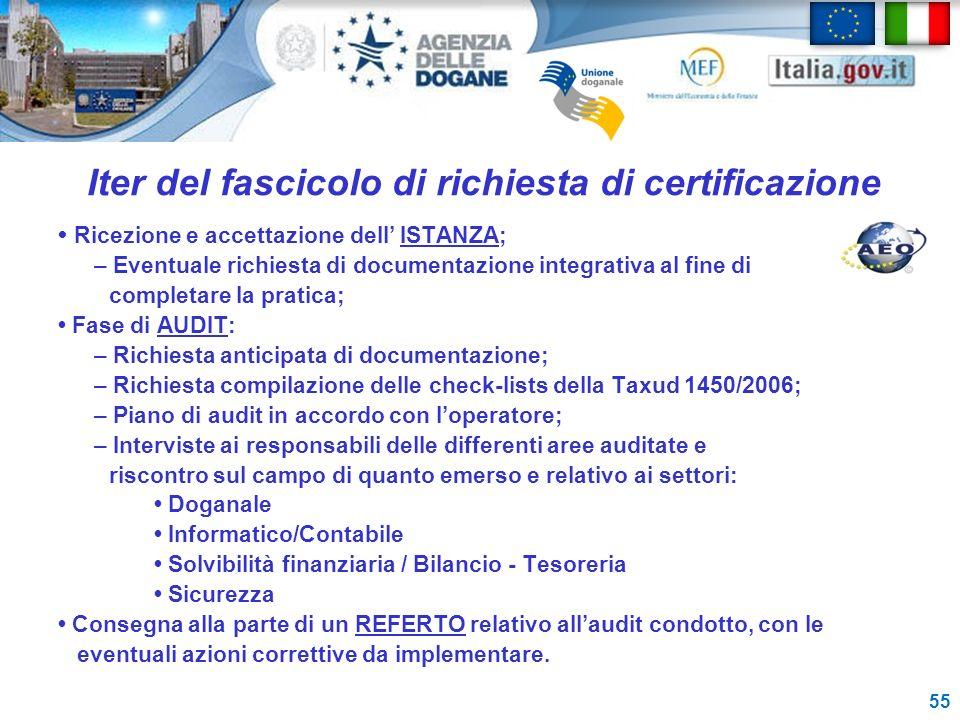Iter del fascicolo di richiesta di certificazione Ricezione e accettazione dell ISTANZA; – Eventuale richiesta di documentazione integrativa al fine d