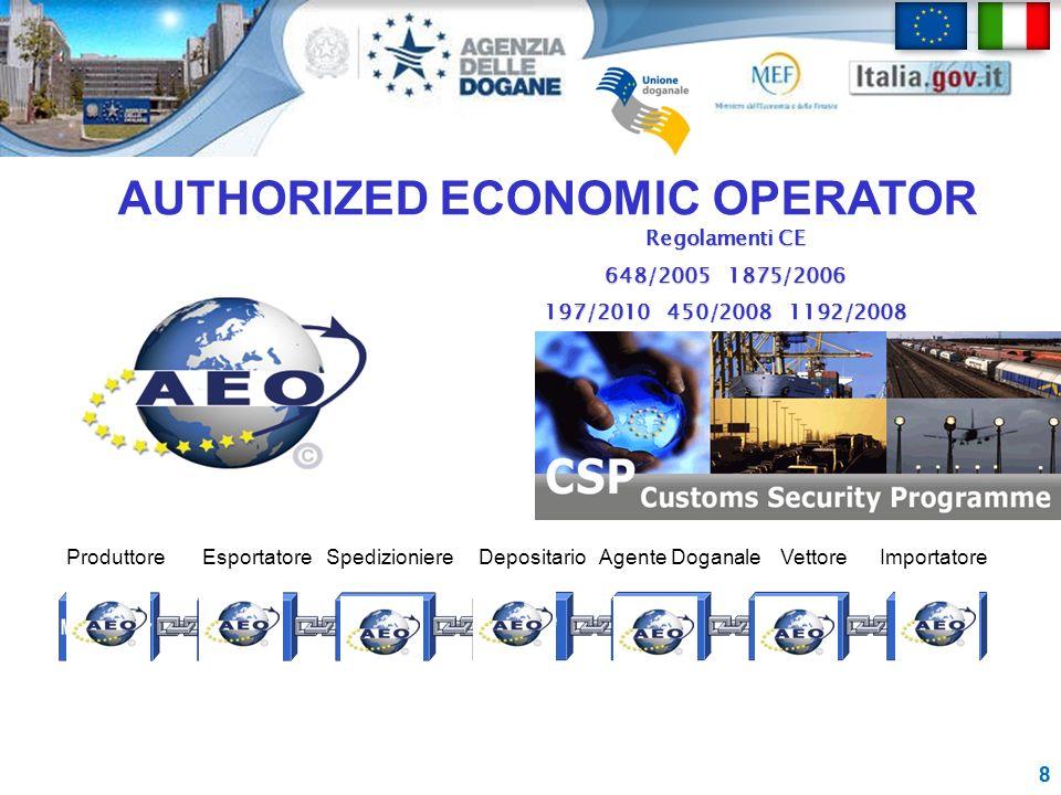 88 Regolamenti CE 648/2005 1875/2006 197/2010 450/2008 1192/2008 AUTHORIZED ECONOMIC OPERATOR Produttore Esportatore Spedizioniere Depositario Agente