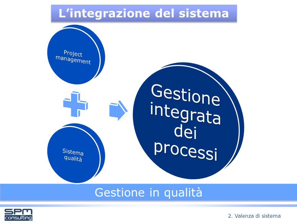 Gestione in qualità Lintegrazione del sistema 2. Valenza di sistema
