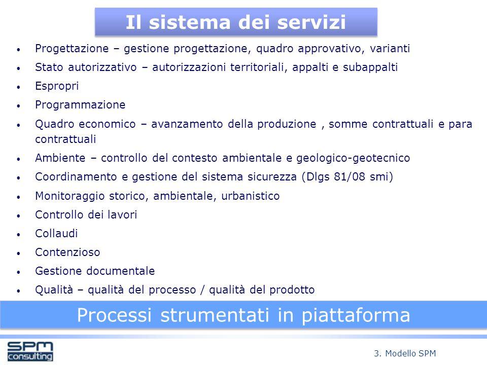 Processi strumentati in piattaforma Il sistema dei servizi 3.