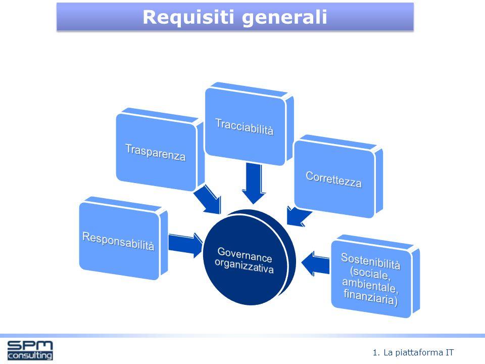 Requisiti generali 1. La piattaforma IT