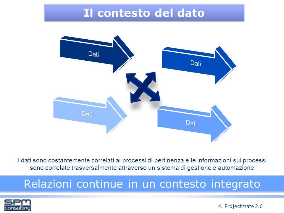 Il contesto del dato Relazioni continue in un contesto integrato I dati sono costantemente correlati ai processi di pertinenza e le informazioni sui processi sono correlate trasversalmente attraverso un sistema di gestione e automazione 4.