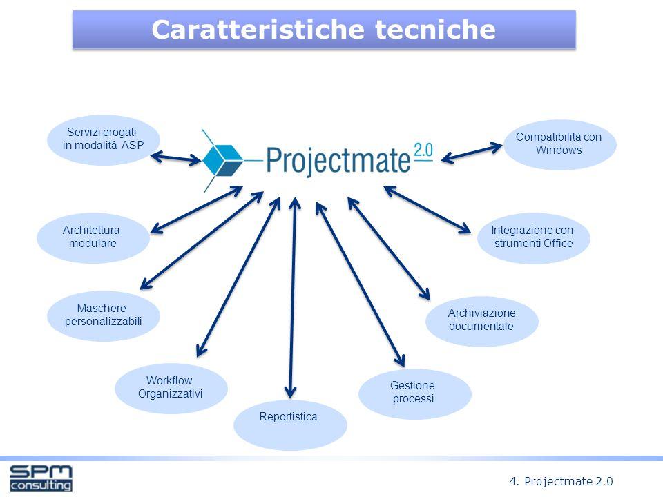 Caratteristiche tecniche Integrazione con strumenti Office Compatibilità con Windows Maschere personalizzabili Gestione processi Archiviazione documentale Reportistica Workflow Organizzativi Servizi erogati in modalità ASP Architettura modulare 4.
