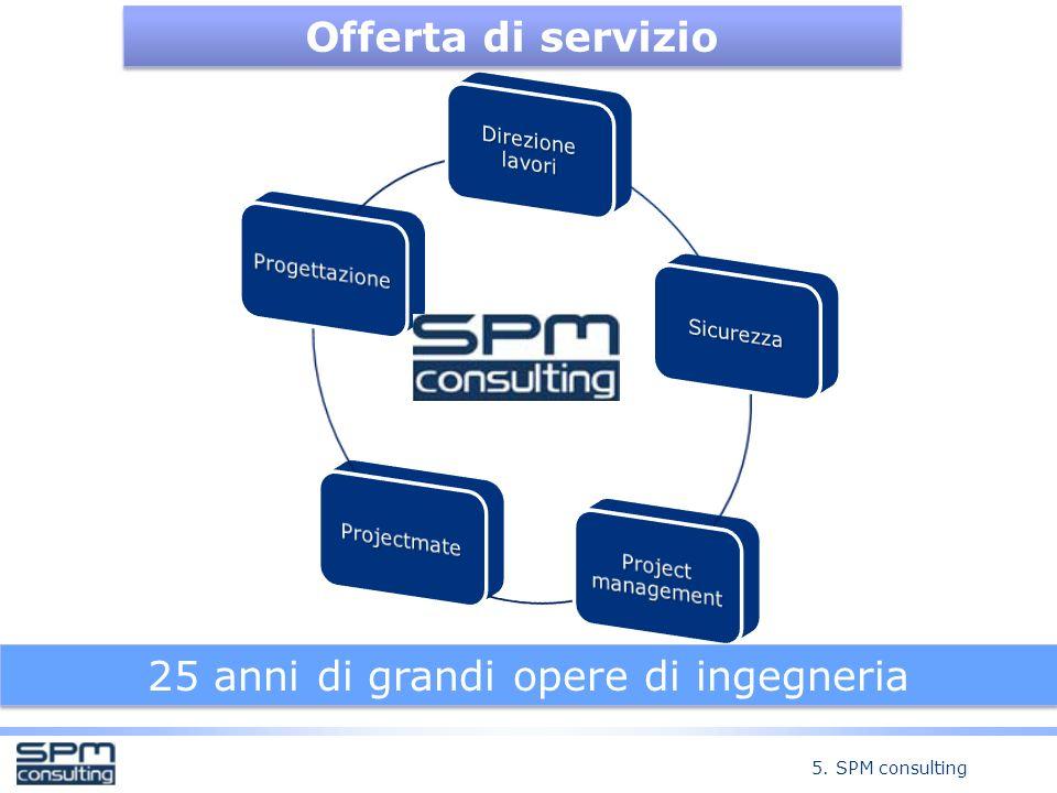 Offerta di servizio 25 anni di grandi opere di ingegneria 5. SPM consulting