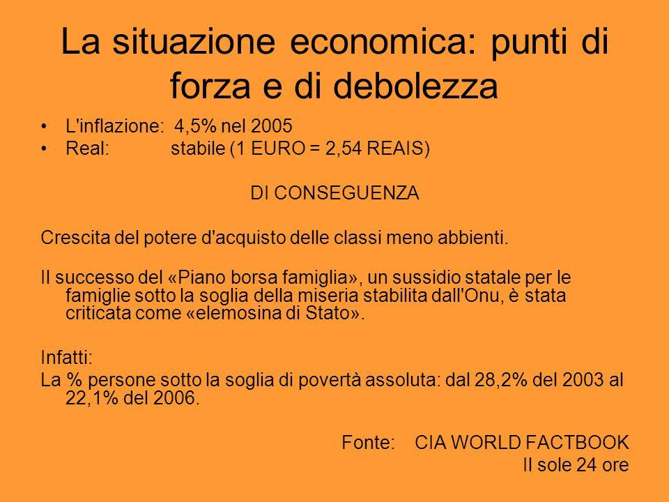 La situazione economica: punti di forza e di debolezza L inflazione: 4,5% nel 2005 Real: stabile (1 EURO = 2,54 REAIS) DI CONSEGUENZA Crescita del potere d acquisto delle classi meno abbienti.