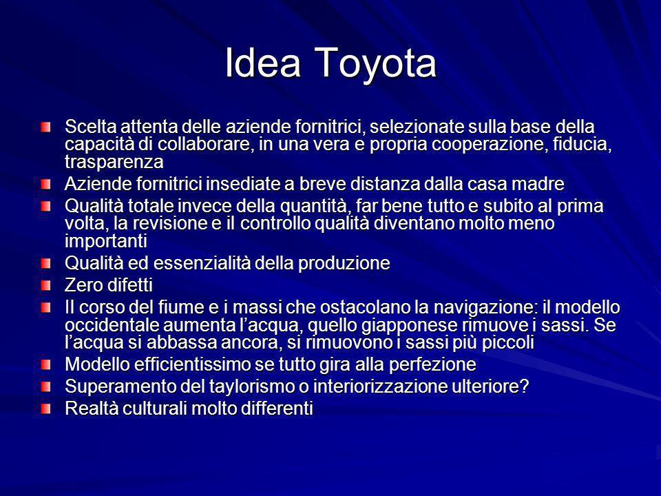 Idea Toyota Scelta attenta delle aziende fornitrici, selezionate sulla base della capacità di collaborare, in una vera e propria cooperazione, fiducia