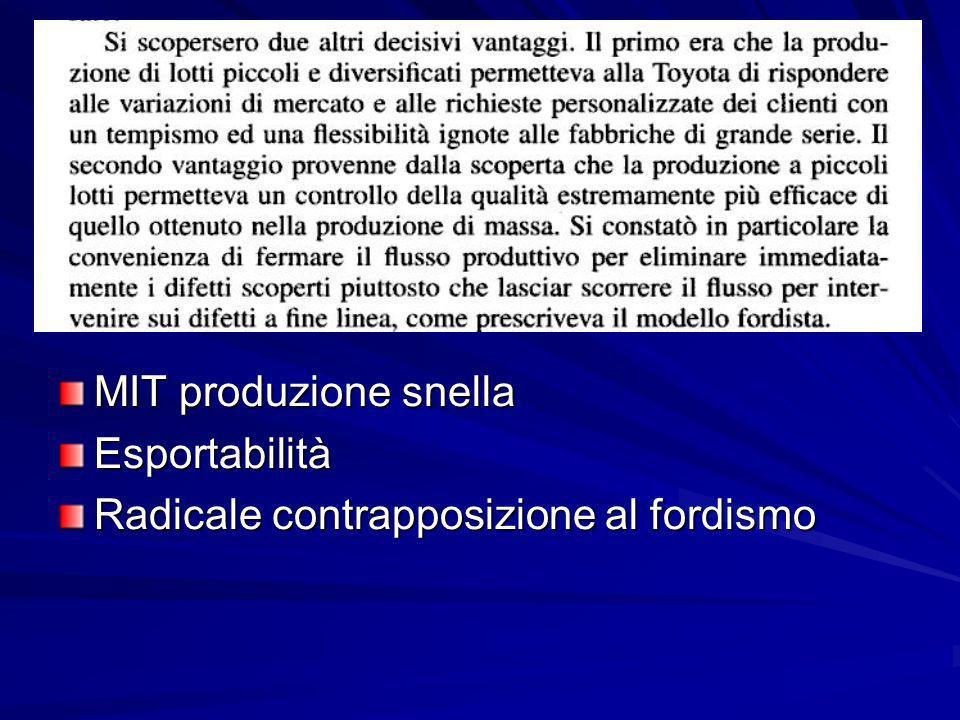MIT produzione snella Esportabilità Radicale contrapposizione al fordismo
