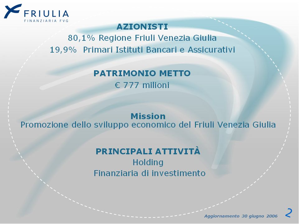 APPROCCIO DI FRIULIA FRIULIA offre prodotti finanziari che possono venir utilizzati durante tutte le fasi di vita di un impresa: start-up, sviluppo, turnaround, progetti di internazionalizzazione.