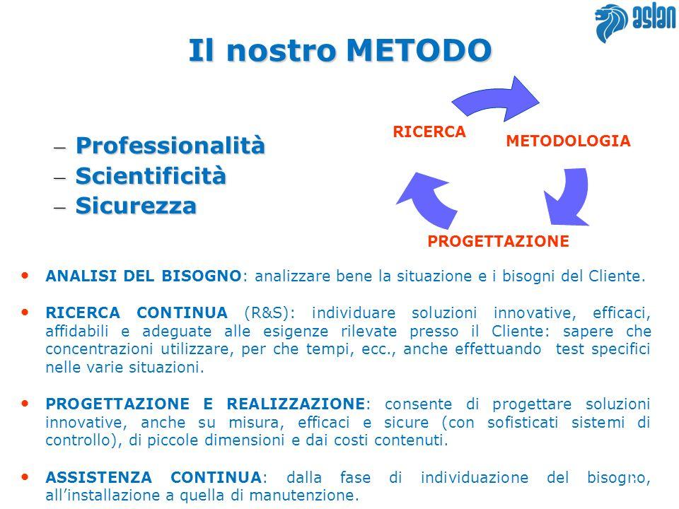– Professionalità – Scientificità – Sicurezza ANALISI DEL BISOGNO: analizzare bene la situazione e i bisogni del Cliente.