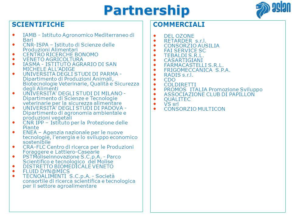 Partnership COMMERCIALI DEL OZONE RETARDER s.r.l.CONSORZIO AUSILIA FAI SERVICE SC TEBALDI S.R.L.