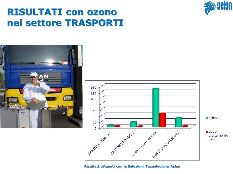 RISULTATI con ozono nel settore TRASPORTI Risultati ottenuti con le Soluzioni Tecnologiche Aslan
