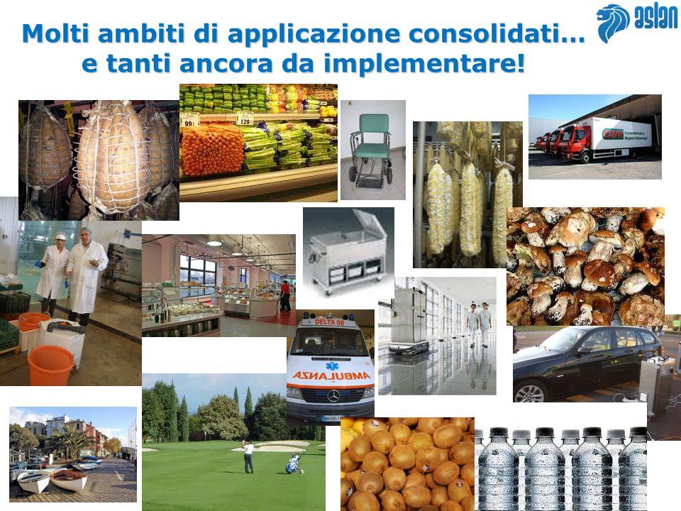 Molti ambiti di applicazione consolidati… e tanti ancora da implementare! 5