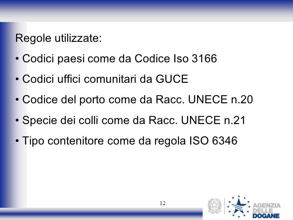 12 Regole utilizzate: Codici paesi come da Codice Iso 3166 Codici uffici comunitari da GUCE Codice del porto come da Racc. UNECE n.20 Specie dei colli