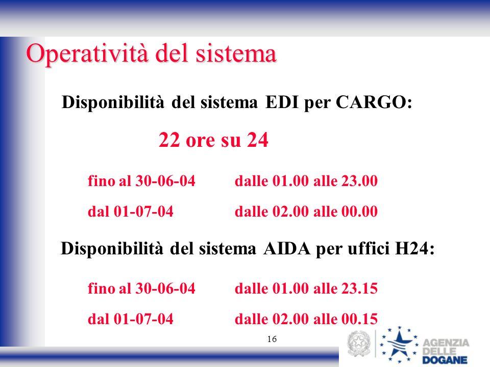 16 Operatività del sistema Disponibilità del sistema EDI per CARGO: 22 ore su 24 fino al 30-06-04 dalle 01.00 alle 23.00 dal 01-07-04dalle 02.00 alle