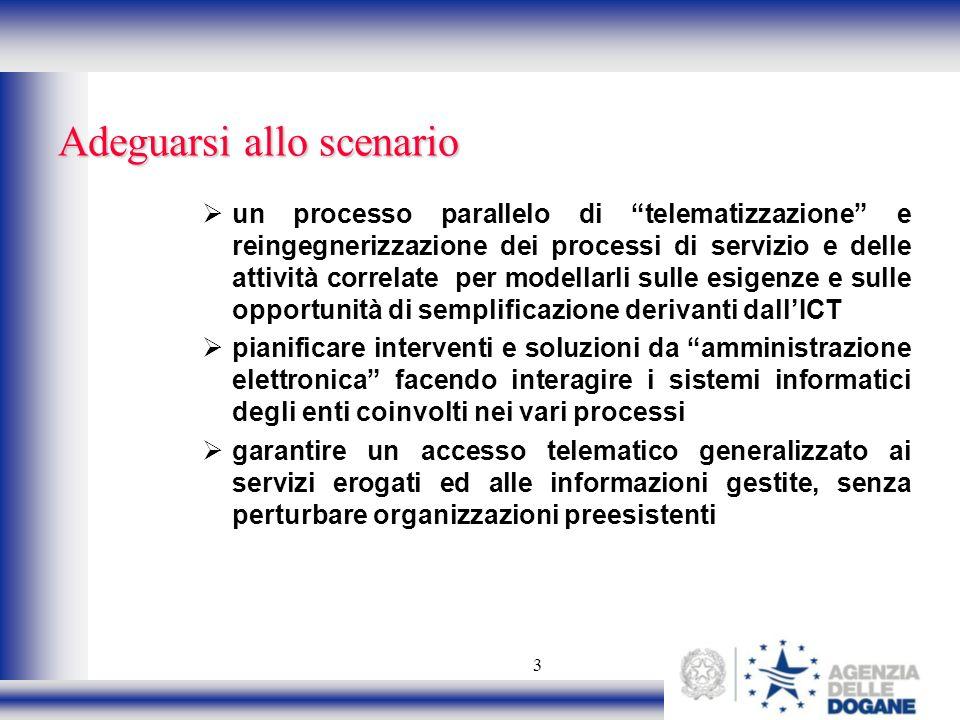 3 Adeguarsi allo scenario un processo parallelo di telematizzazione e reingegnerizzazione dei processi di servizio e delle attività correlate per mode