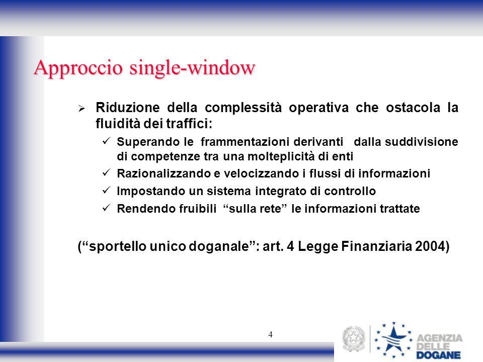 4 Approccio single-window Riduzione della complessità operativa che ostacola la fluidità dei traffici: Superando le frammentazioni derivanti dalla sud
