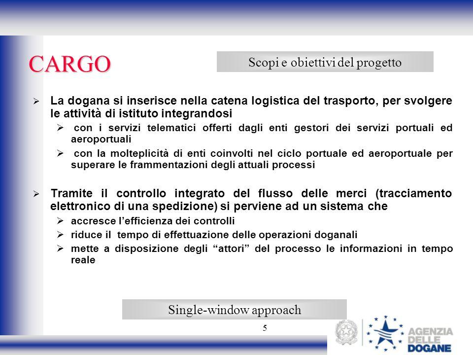 5 CARGO La dogana si inserisce nella catena logistica del trasporto, per svolgere le attività di istituto integrandosi con i servizi telematici offert