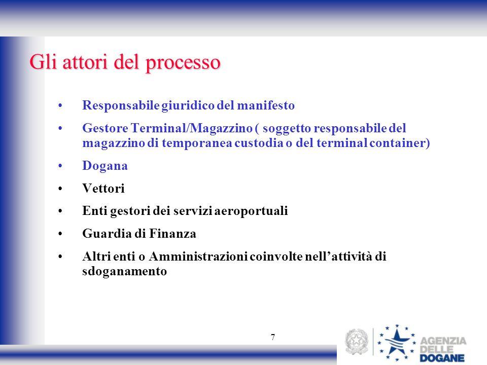 7 Gli attori del processo Responsabile giuridico del manifesto Gestore Terminal/Magazzino ( soggetto responsabile del magazzino di temporanea custodia