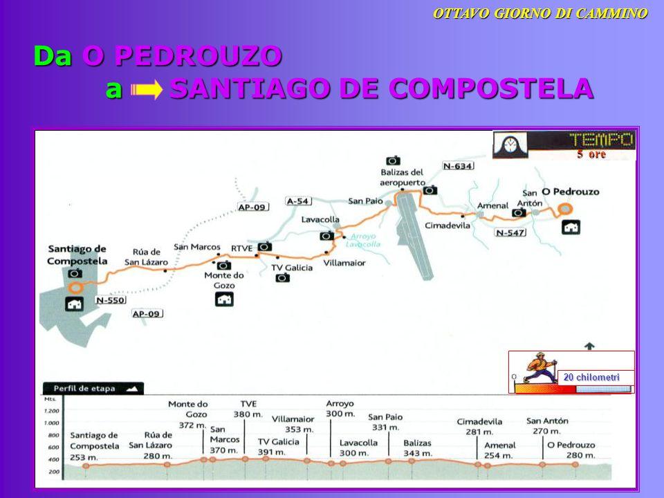 Da O PEDROUZO a SANTIAGO DE COMPOSTELA 20 chilometri 20 chilometri 5 ore OTTAVO GIORNO DI CAMMINO