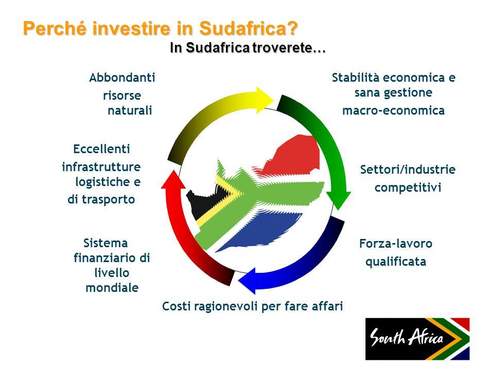 Perché investire in Sudafrica? In Sudafrica troverete… Stabilità economica e sana gestione macro-economica Settori/industrie competitivi Costi ragione
