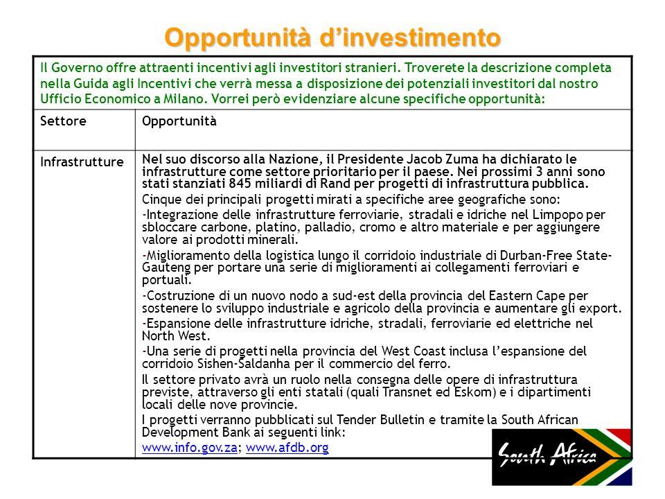Il Governo offre attraenti incentivi agli investitori stranieri. Troverete la descrizione completa nella Guida agli Incentivi che verrà messa a dispos