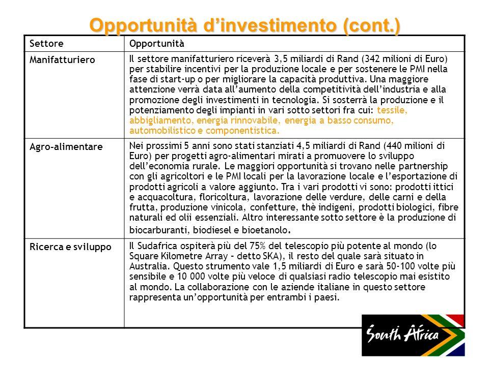 SettoreOpportunità Manifatturiero Il settore manifatturiero riceverà 3,5 miliardi di Rand (342 milioni di Euro) per stabilire incentivi per la produzi
