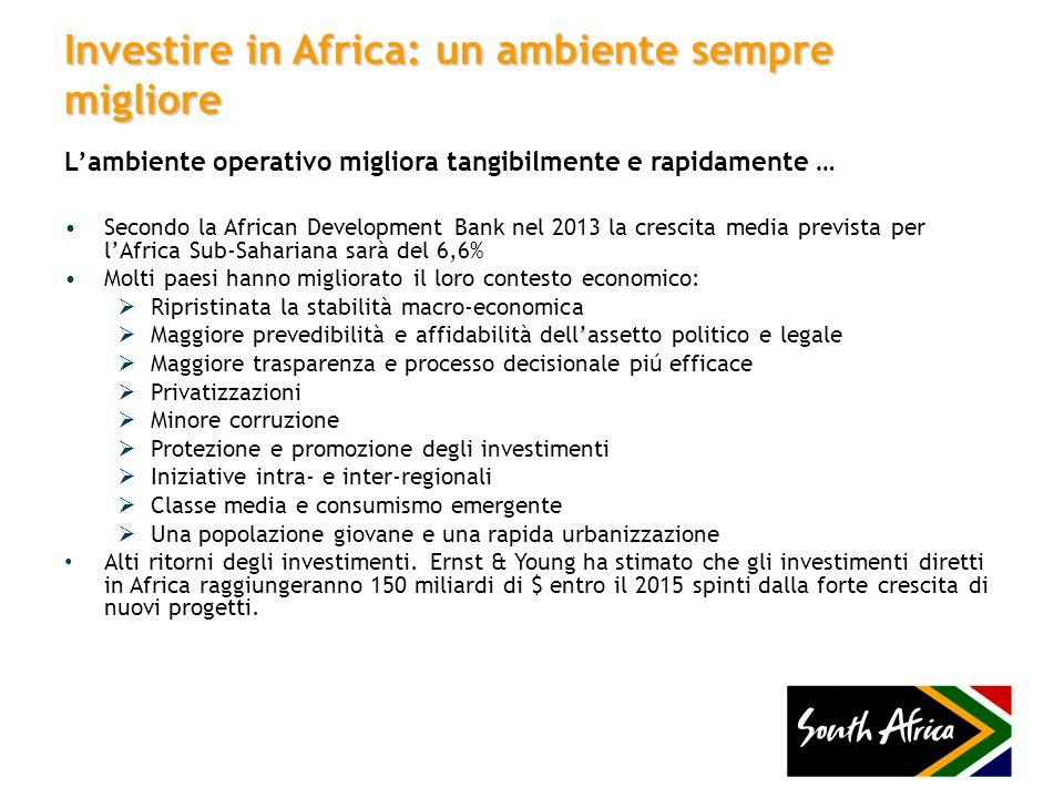 Investire in Africa: un ambiente sempre migliore Lambiente operativo migliora tangibilmente e rapidamente … Secondo la African Development Bank nel 20